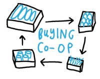 buying-coop_web